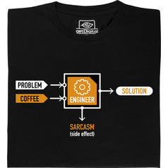 Problem - Engineer - Solution