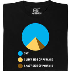 Sunny Side of the Pyramid